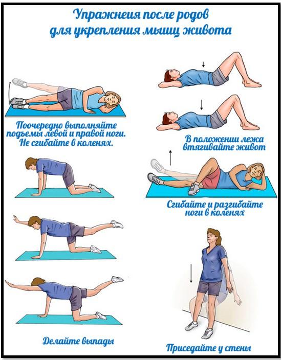 Упражнение как убрать послеродовой. живот