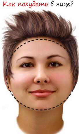 Как похудеть в лице и шее: 5 эффективных советов . Милая Я