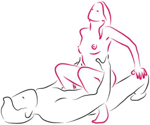 позиции в постели