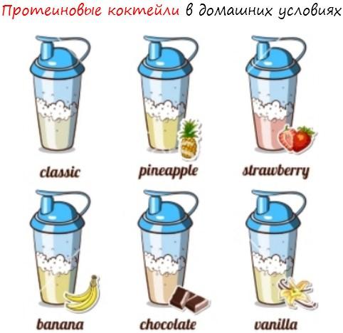 Как сделать коктейли с протеинов 788