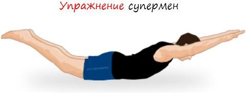 Упражнение супермен лого