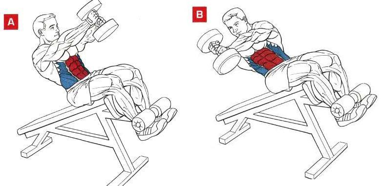 Методика выполнения скруичвания на наклонной скамье