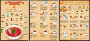 рецепты супов борщ и щи