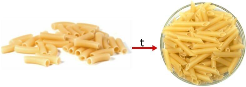 воздействие температуры на макароны