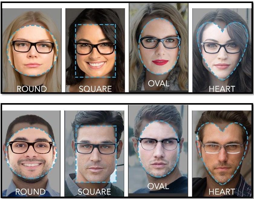 4 формы лица