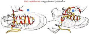 Kak-pravilno-shnurovat-krossovki-300x114 Как правильно шнуровать кроссовки