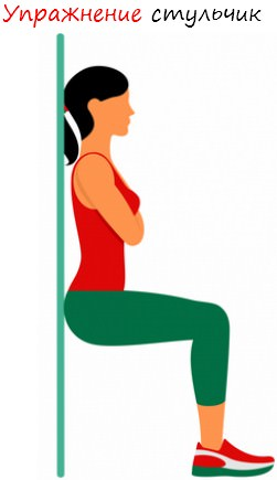 Упражнение стульчик лого