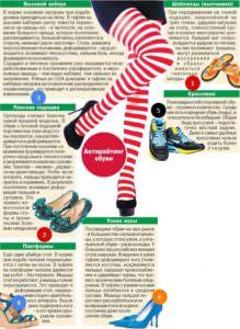 antireyting-obuvi-219x300 антирейтинг обуви