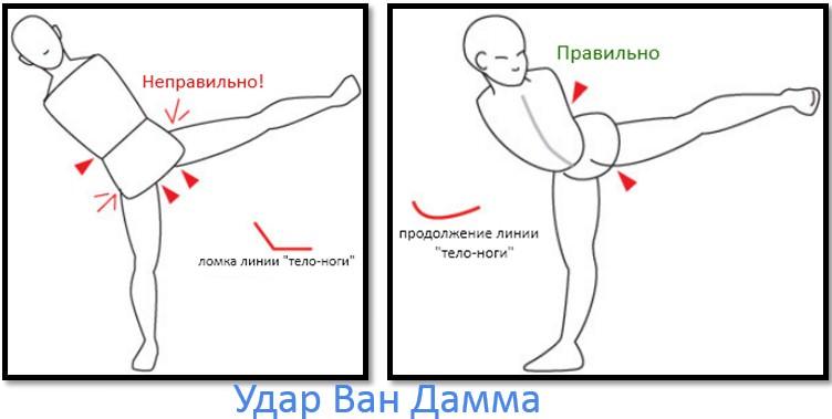 Удар Ван Дамма, техника растяжки