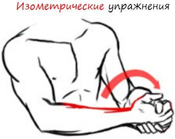 Изометрические упражнения лого