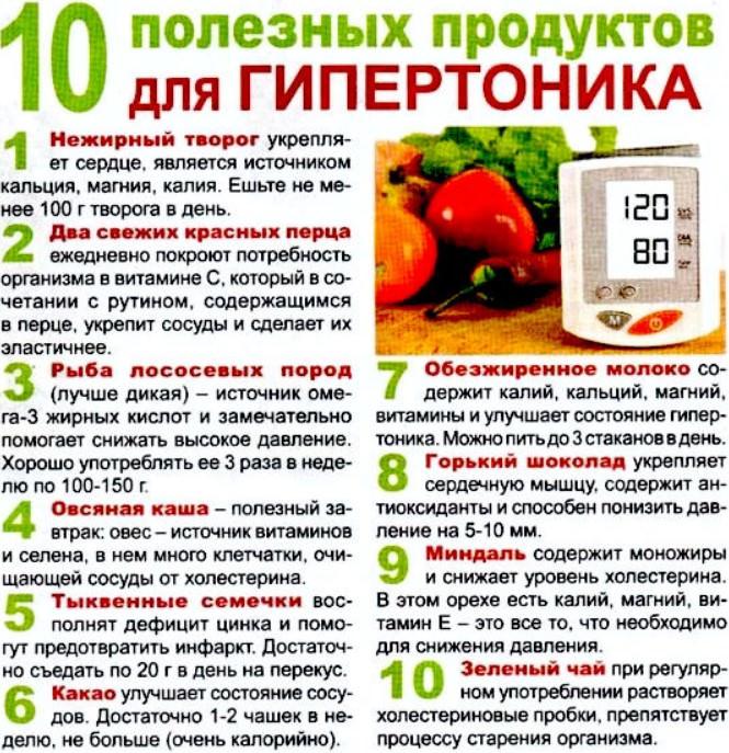 10 полезных продуктов для гипертоника