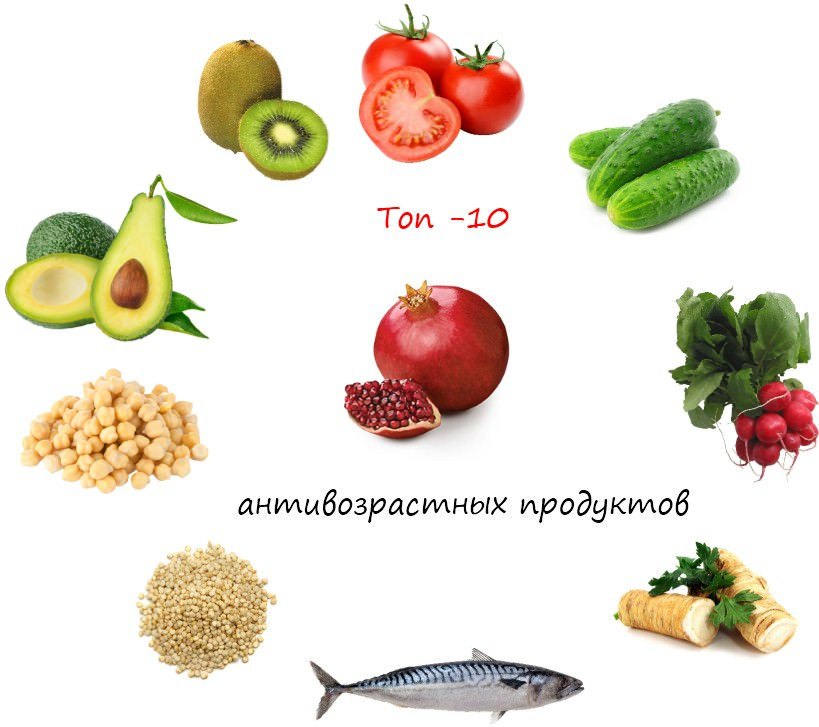 Топ -10 антивозрастных продуктов
