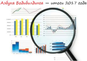 Азбука Бодибилдинга — итоги 2017 года лого