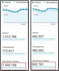Количество просмотров страниц 2016 и 2017