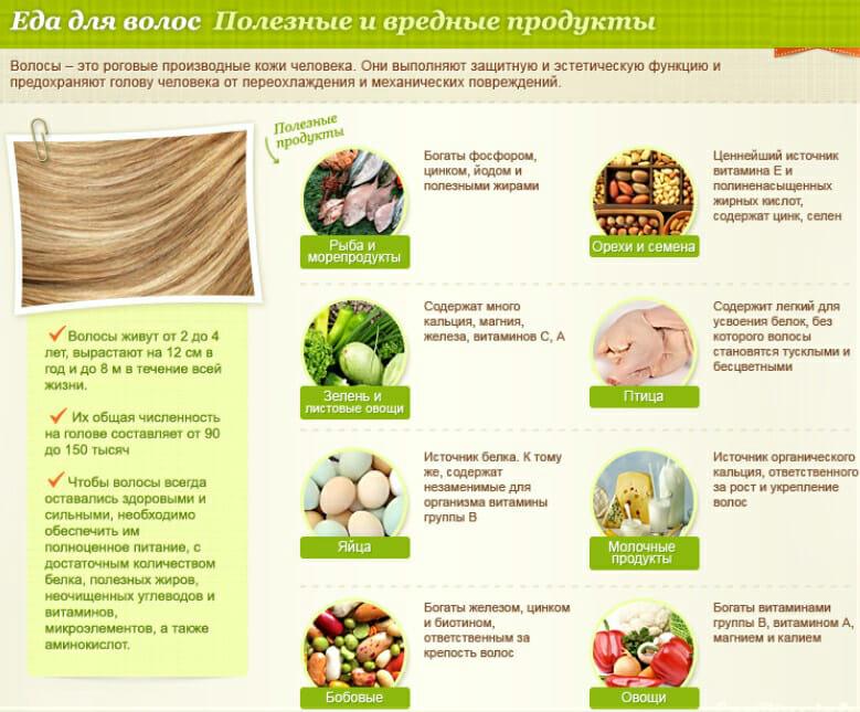 продукты для волос