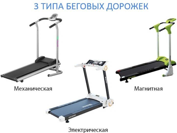 tipyi-begovyih-dorozhek Как выбрать беговую дорожку? Руководство покупателя