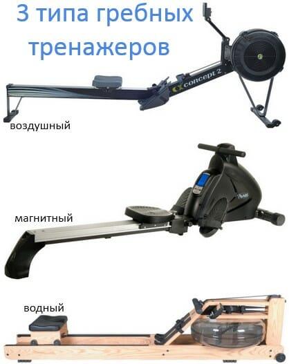 3 типа гребных тренажеров