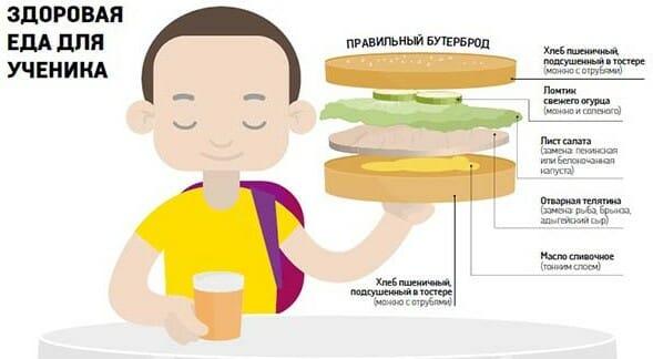 Правильный перекус для школьника, что есть