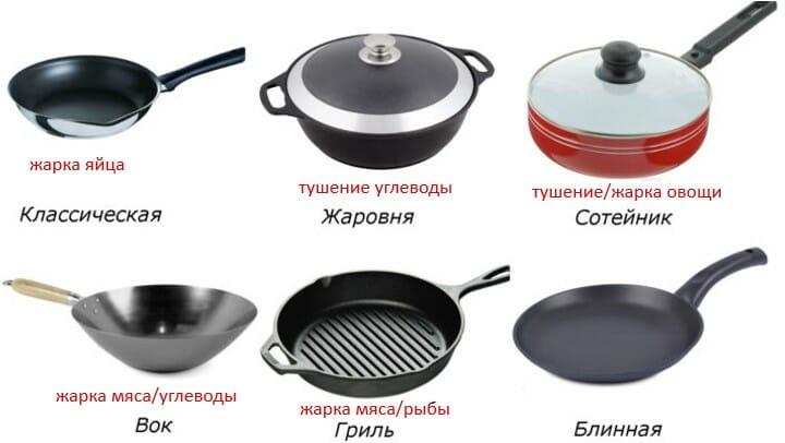 виды сковород и что на них готовить