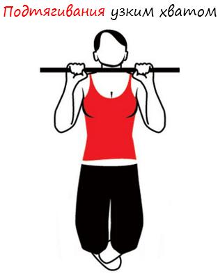 Подтягивания узким хватом лого