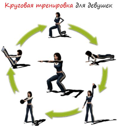 Круговая тренировка для девушек лого