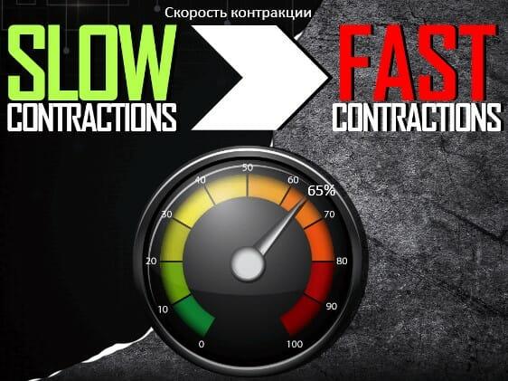 скорость контракции