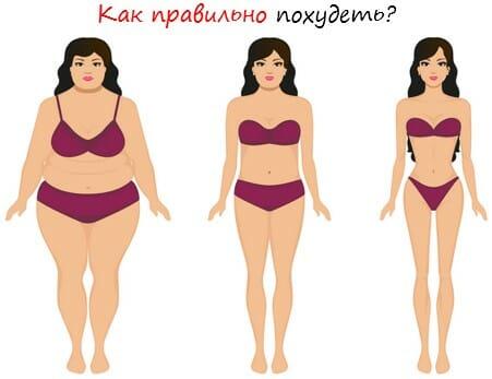Как правильно похудеть лого