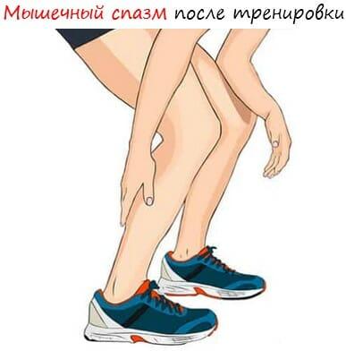 Мышечный спазм после тренировки лого
