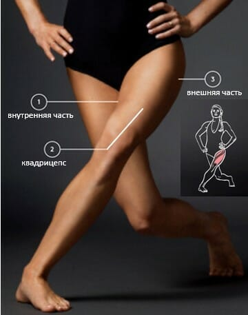 Перекрестные выпады мышцы
