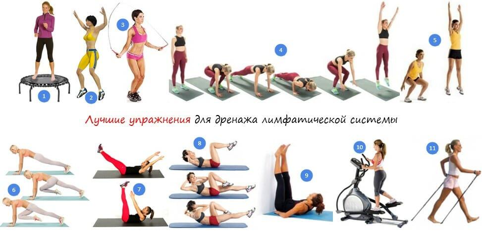 лучшие упражнения для лимфатической системы