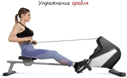 Упражнение гребля лого