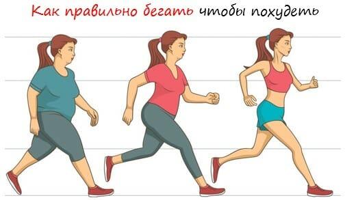 Как правильно бегать чтобы похудеть лого