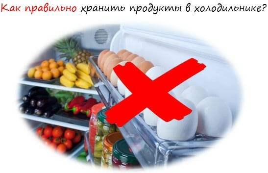Как правильно хранить продукты в холодильнике лого