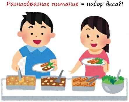 Разнообразное питание и набор веса лого
